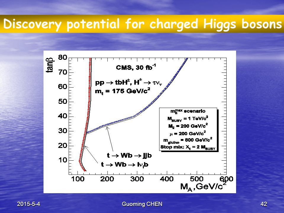 2015-5-4Guoming CHEN42 Discovery potential for charged Higgs bosons