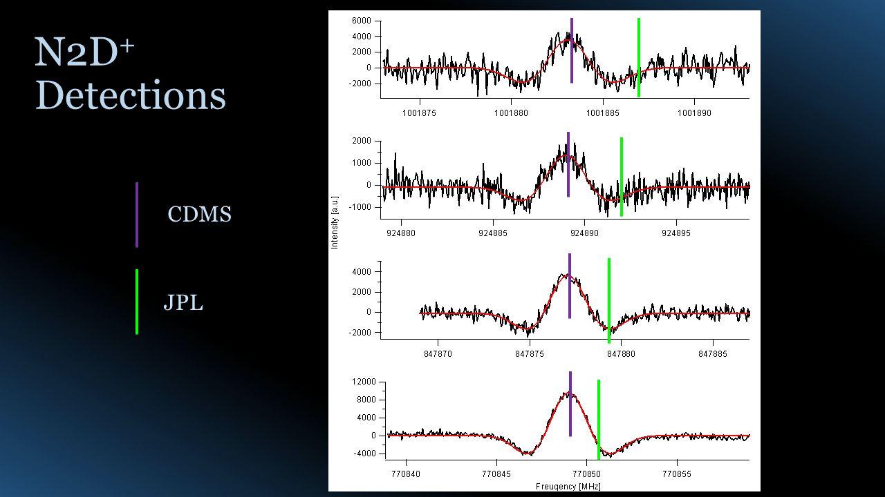 CDMS JPL N2D + Detections