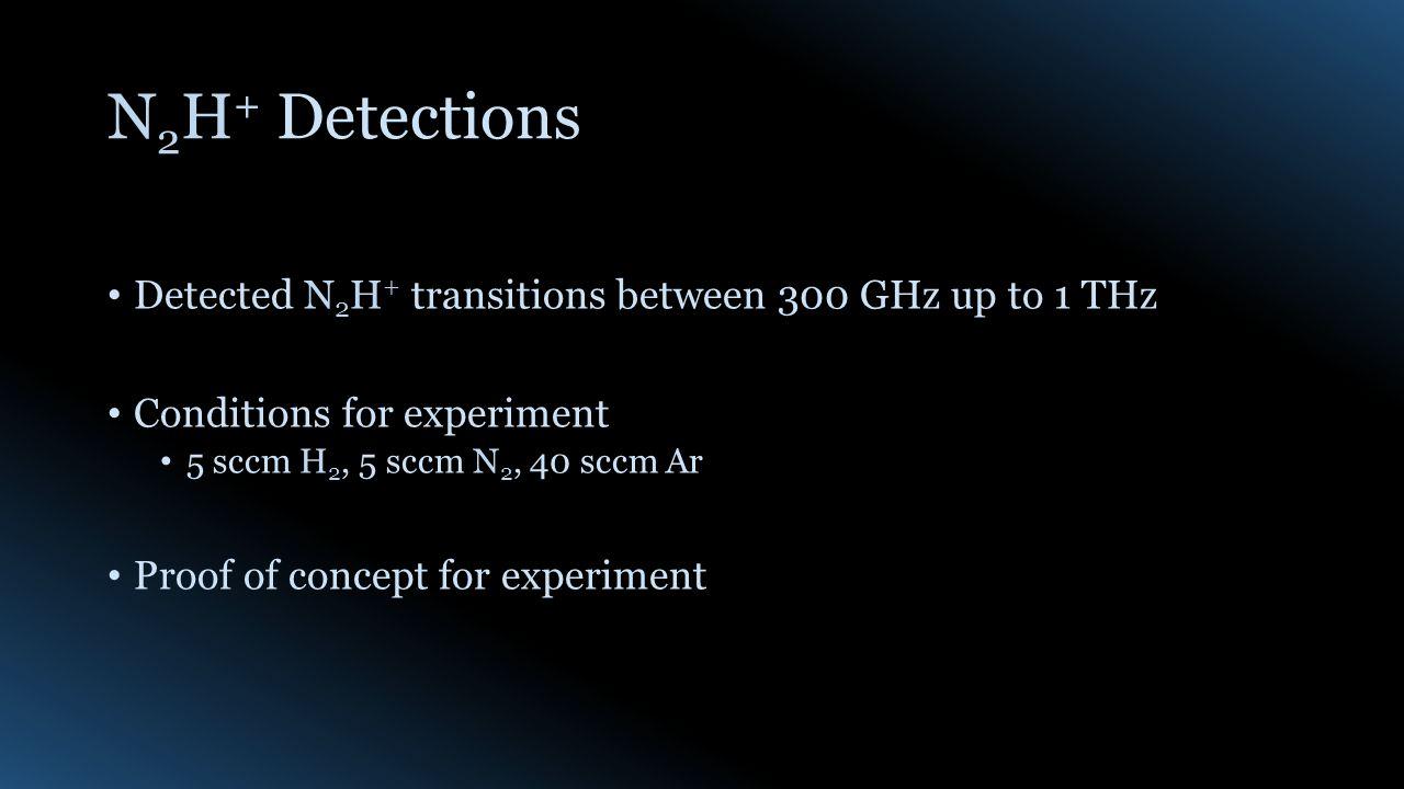 N 2 H + Detections