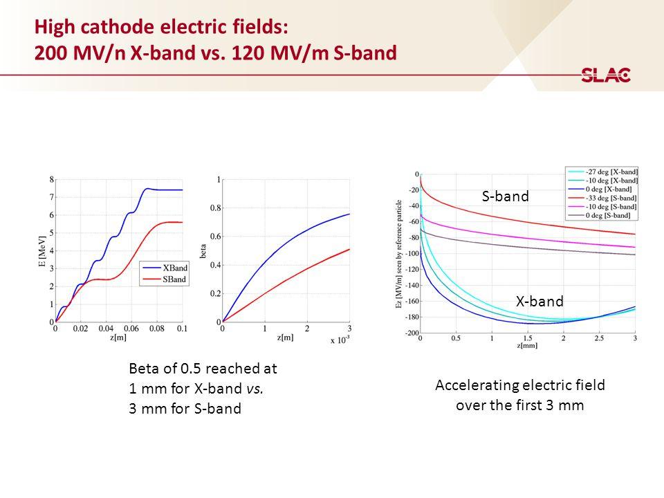 High cathode electric fields: 200 MV/n X-band vs.