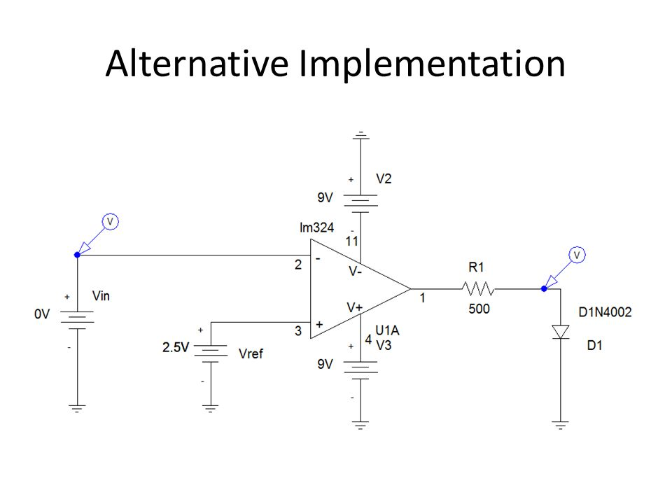 Alternative Implementation