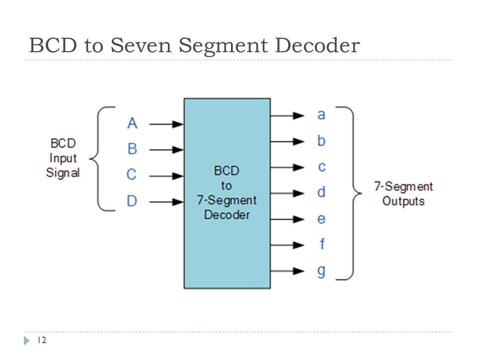 BCD to Seven Segment Decoder 12