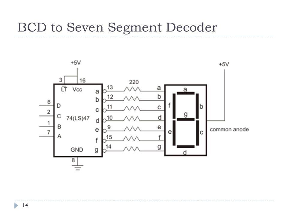 BCD to Seven Segment Decoder 14