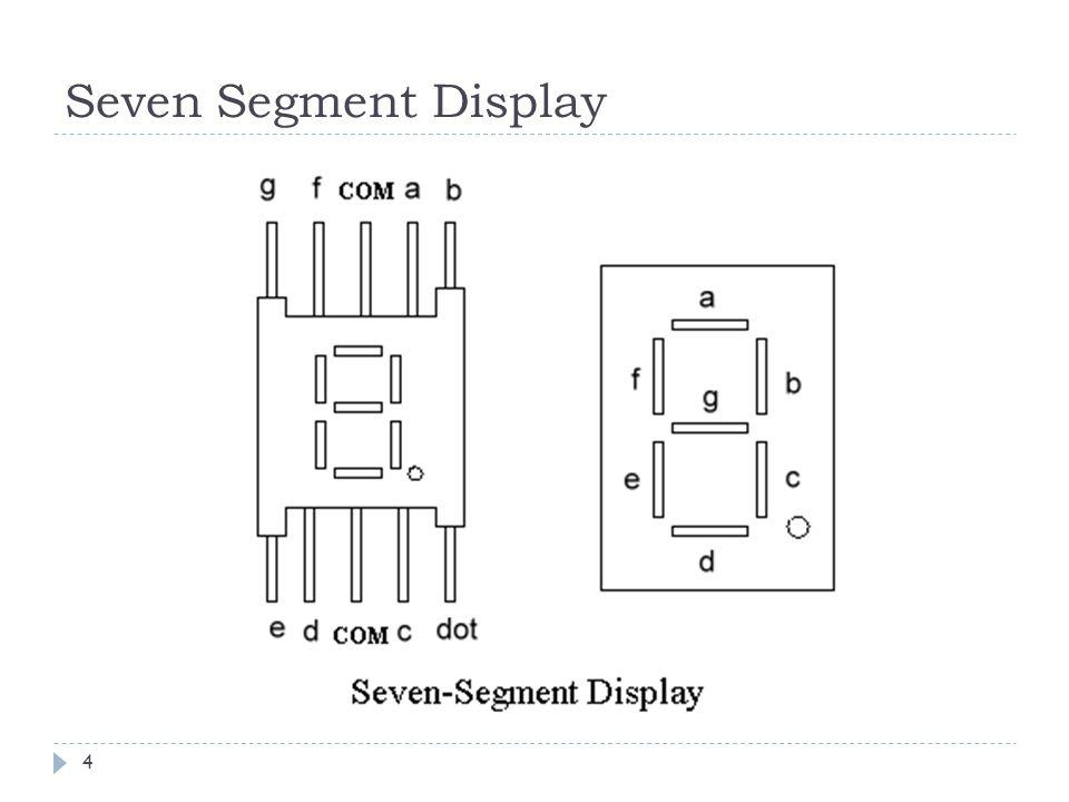Seven Segment Display 4