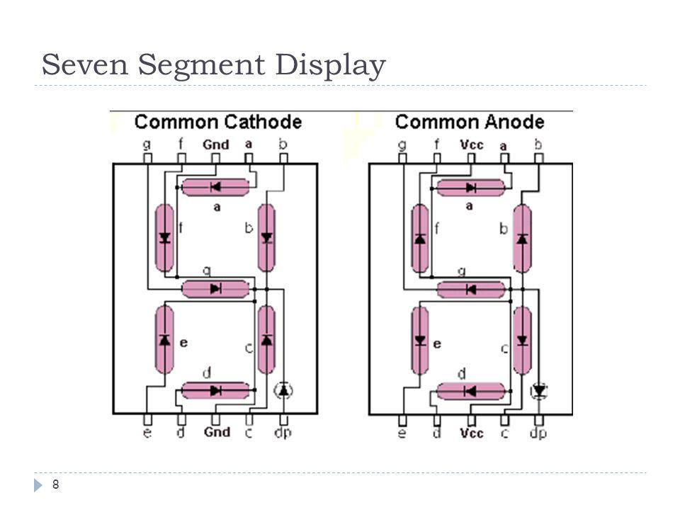 Seven Segment Display 8