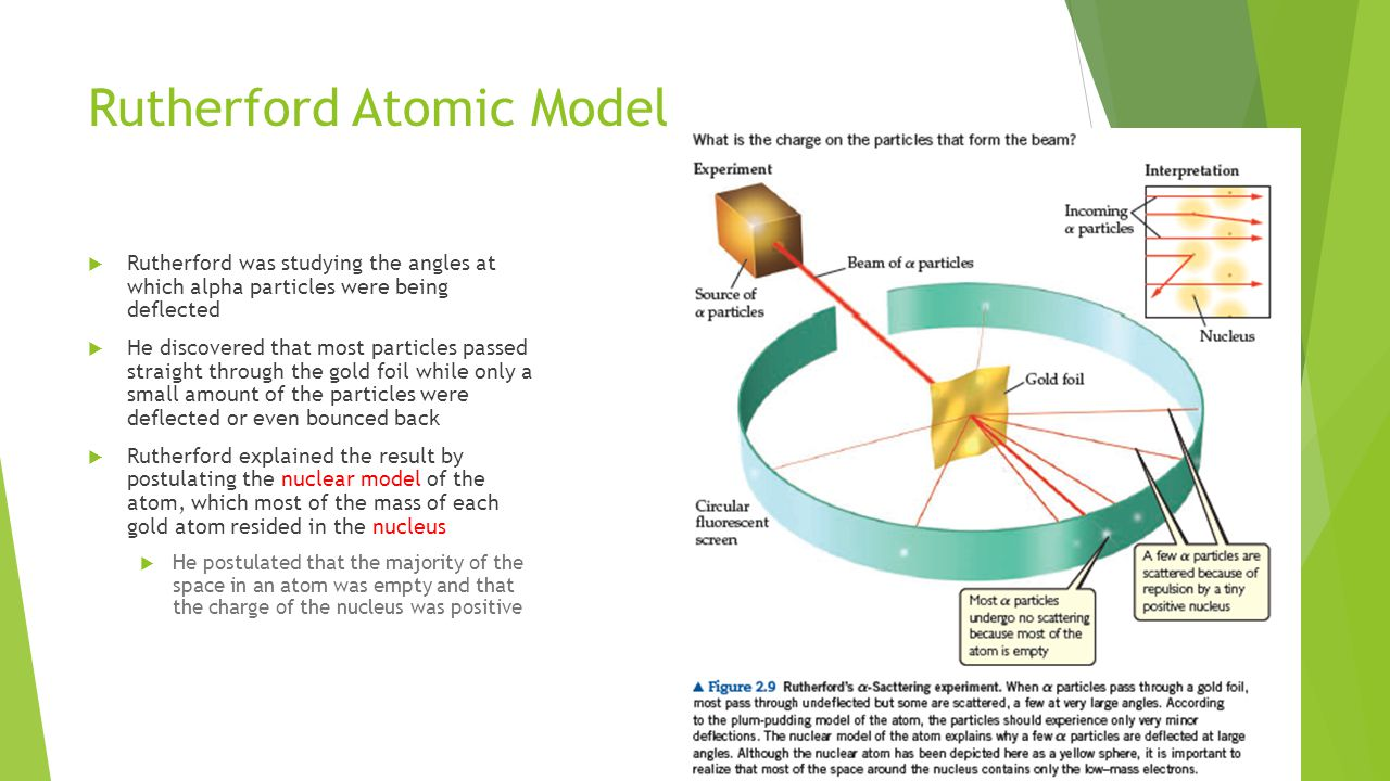 Rutherford Atomic Model  Rutherford was studying the angles at which alpha particles were being deflected  He discovered that most particles passed straight through the gold foil while only a small amount of the particles were deflected or even bounced back  Rutherford explained the result by postulating the nuclear model of the atom, which most of the mass of each gold atom resided in the nucleus  He postulated that the majority of the space in an atom was empty and that the charge of the nucleus was positive