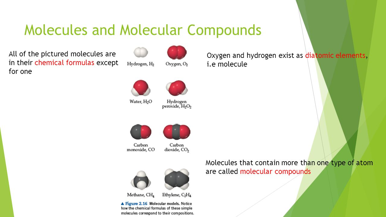 Molecules and Molecular Compounds All of the pictured molecules are in their chemical formulas except for one Oxygen and hydrogen exist as diatomic elements, i.e molecule Molecules that contain more than one type of atom are called molecular compounds