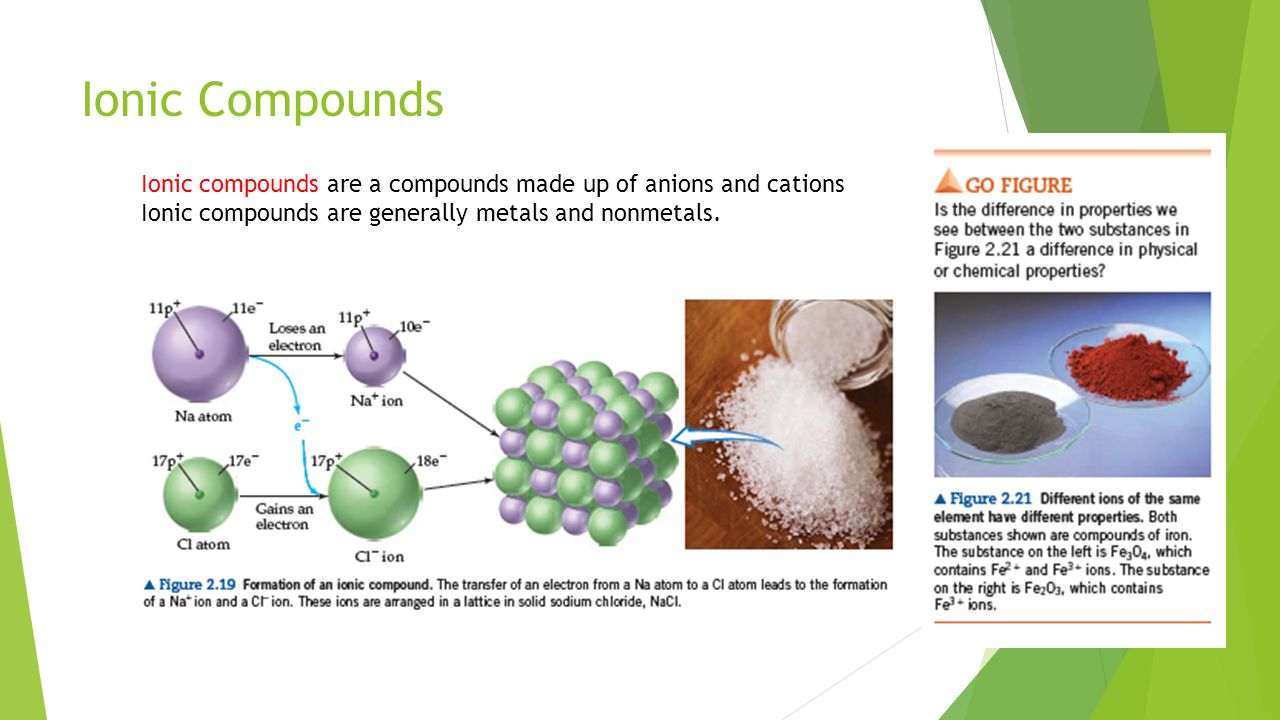 Ionic Compounds Ionic compounds are a compounds made up of anions and cations Ionic compounds are generally metals and nonmetals.
