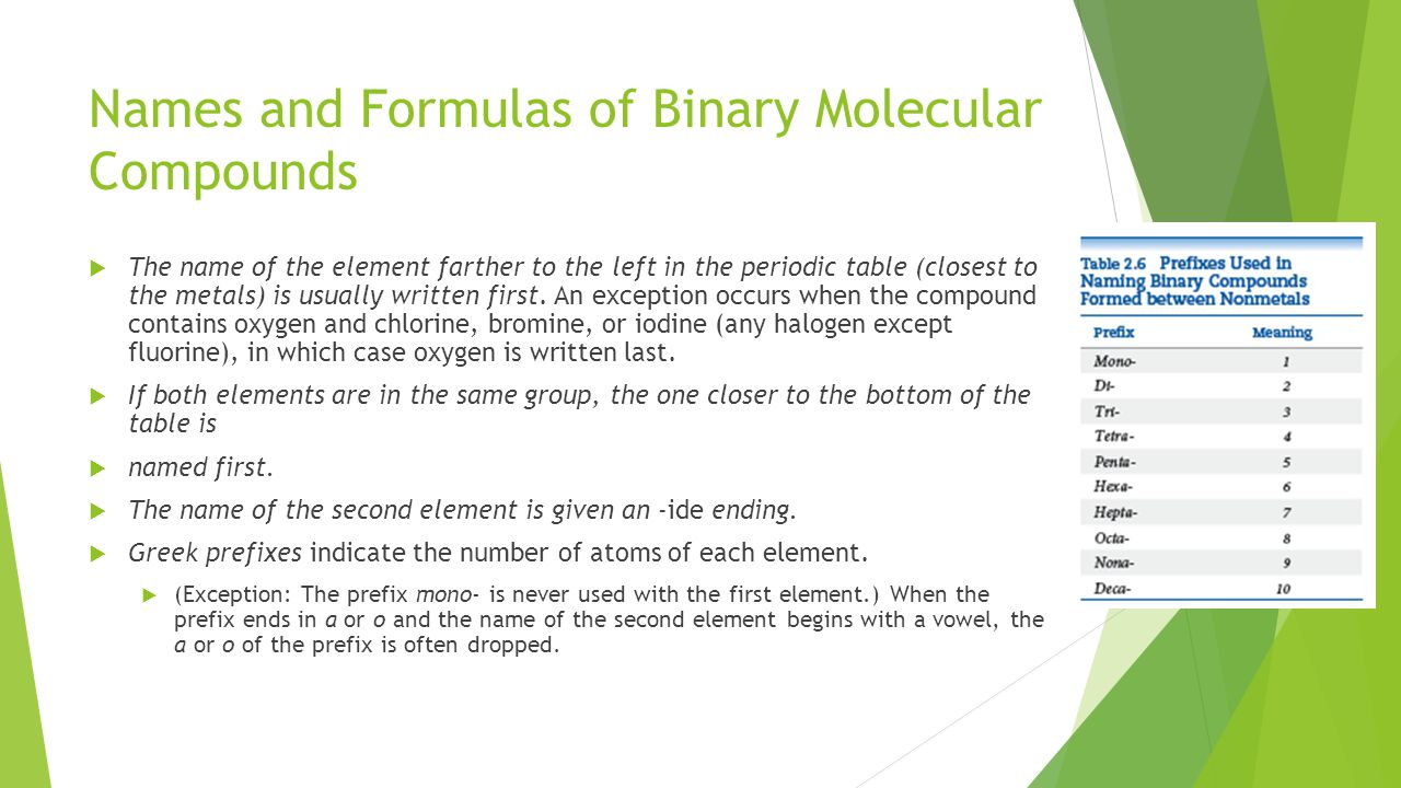 Names and Formulas of Binary Molecular Compounds  The name of the element farther to the left in the periodic table (closest to the metals) is usually written first.