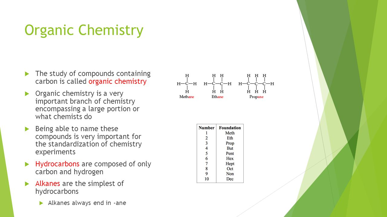 Organic Chemistry  The study of compounds containing carbon is called organic chemistry  Organic chemistry is a very important branch of chemistry encompassing a large portion or what chemists do  Being able to name these compounds is very important for the standardization of chemistry experiments  Hydrocarbons are composed of only carbon and hydrogen  Alkanes are the simplest of hydrocarbons  Alkanes always end in -ane