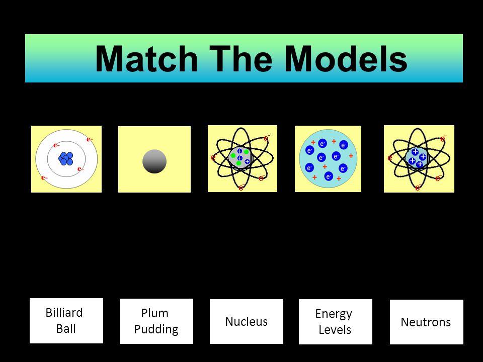 Models of the Atom Dalton's model (1803) Thomson's plum-pudding model (1897) Rutherford's model (1909) Bohr's model (1913) Charge-cloud model (present