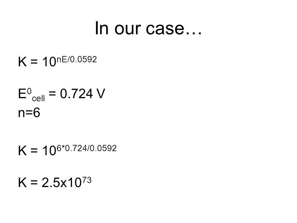 In our case… K = 10 nE/0.0592 E 0 cell = 0.724 V n=6 K = 10 6*0.724/0.0592 K = 2.5x10 73