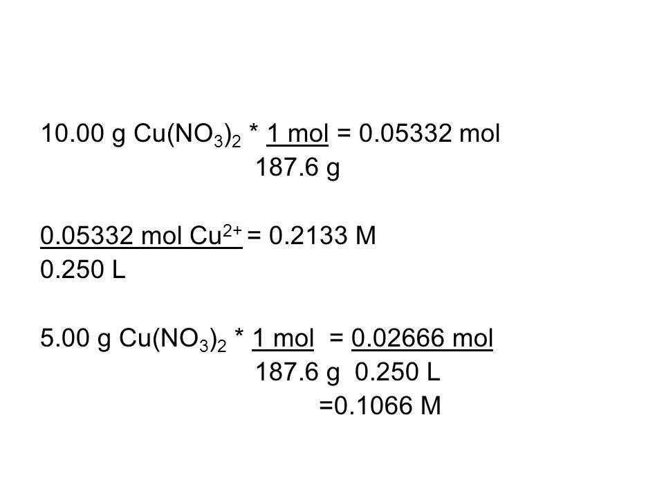 10.00 g Cu(NO 3 ) 2 * 1 mol = 0.05332 mol 187.6 g 0.05332 mol Cu 2+ = 0.2133 M 0.250 L 5.00 g Cu(NO 3 ) 2 * 1 mol = 0.02666 mol 187.6 g 0.250 L =0.1066 M