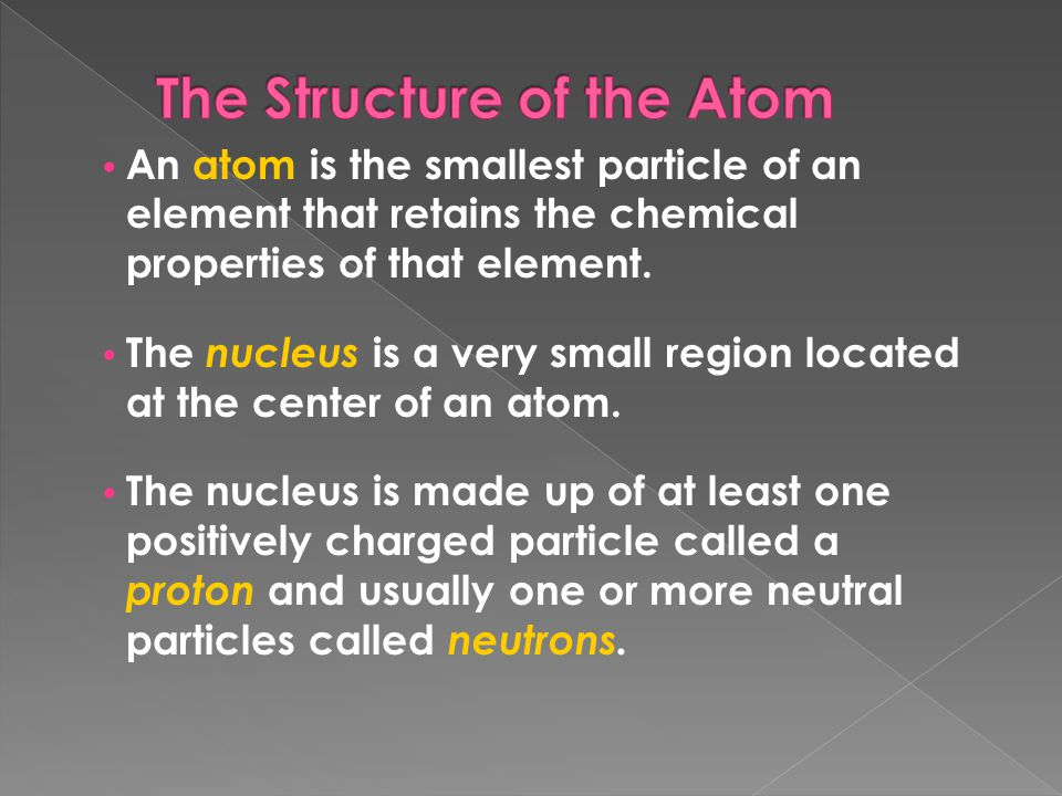 Surrounding the nucleus is a region occupied by negatively charged particles called electrons.