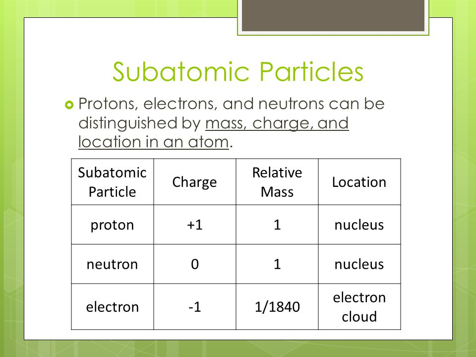 Subatomic Particles  Protons, electrons, and neutrons can be distinguished by mass, charge, and location in an atom. Subatomic Particle Charge Relati