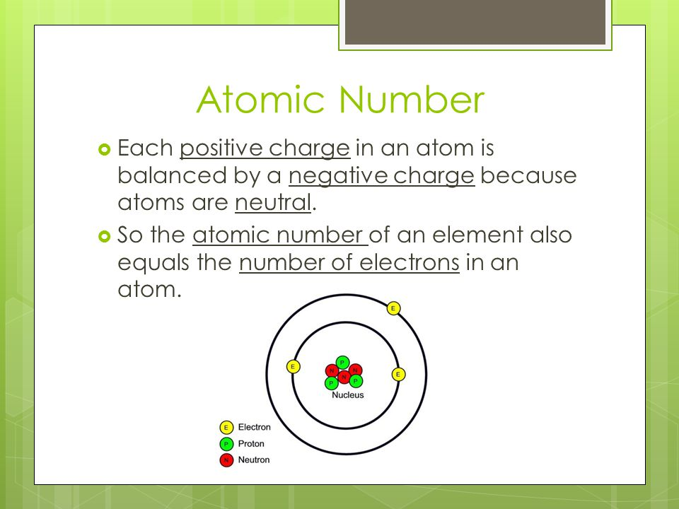 Atomic Number  Each positive charge in an atom is balanced by a negative charge because atoms are neutral.  So the atomic number of an element also