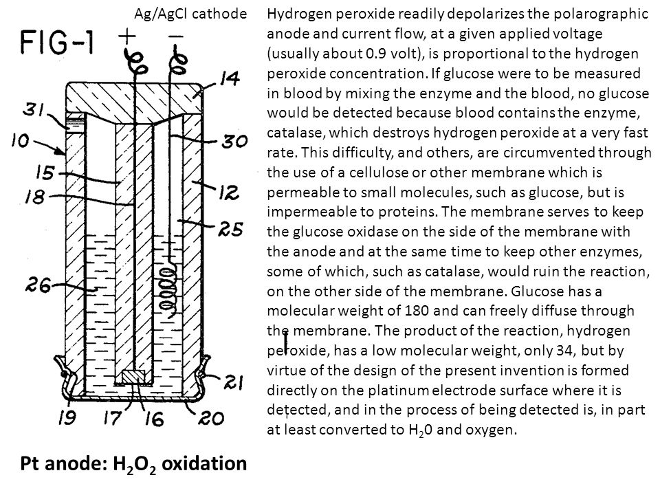 Hydrogen peroxide readily depolarizes the polarographic anode and current flow, at a given applied voltage (usually about 0.9 volt), is proportional to the hydrogen peroxide concentration.
