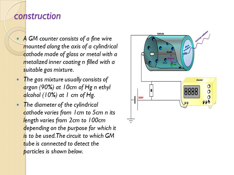 Geiger- Muller counter GM counter