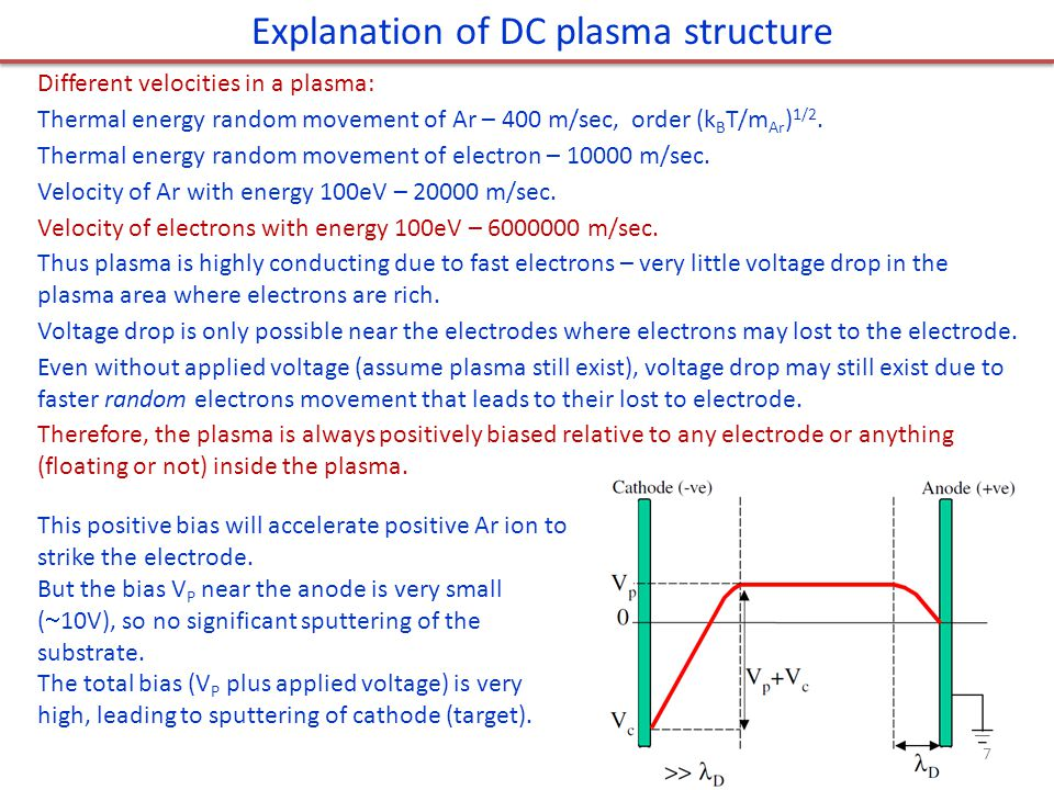Explanation of DC plasma structure Different velocities in a plasma: Thermal energy random movement of Ar – 400 m/sec, order (k B T/m Ar ) 1/2. Therma