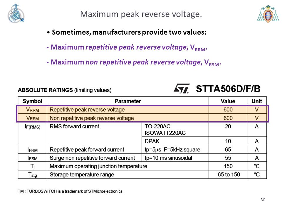 30 Maximum peak reverse voltage.