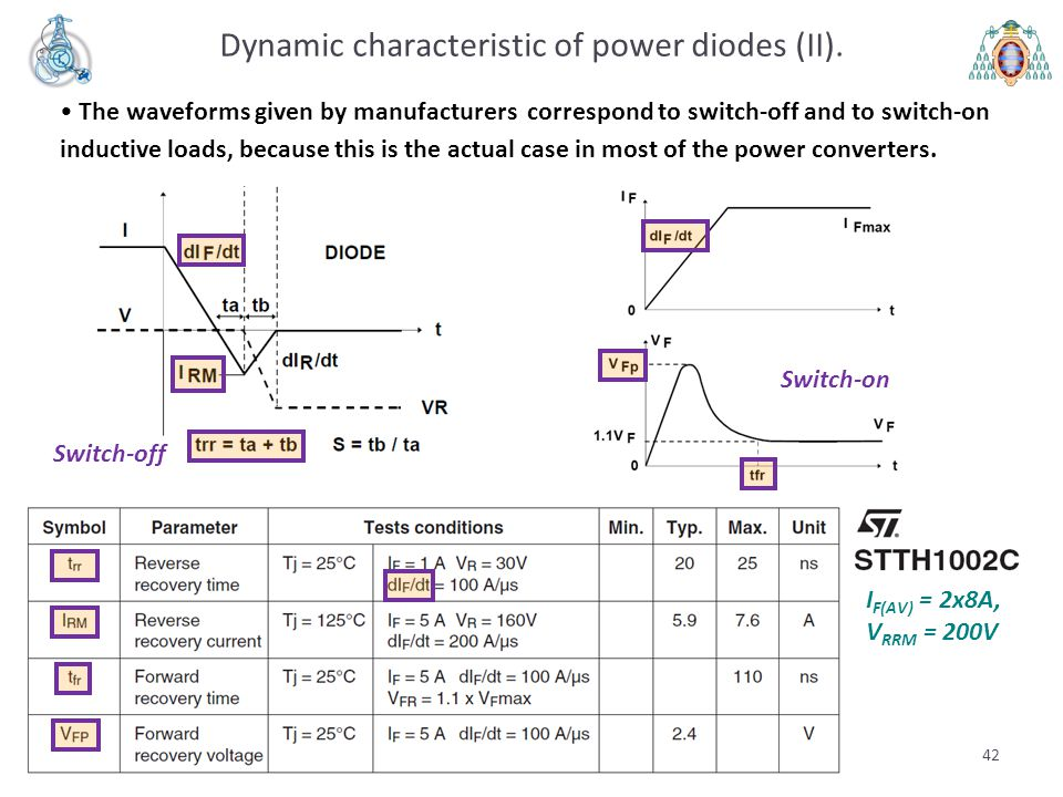 Dynamic characteristic of power diodes (II).