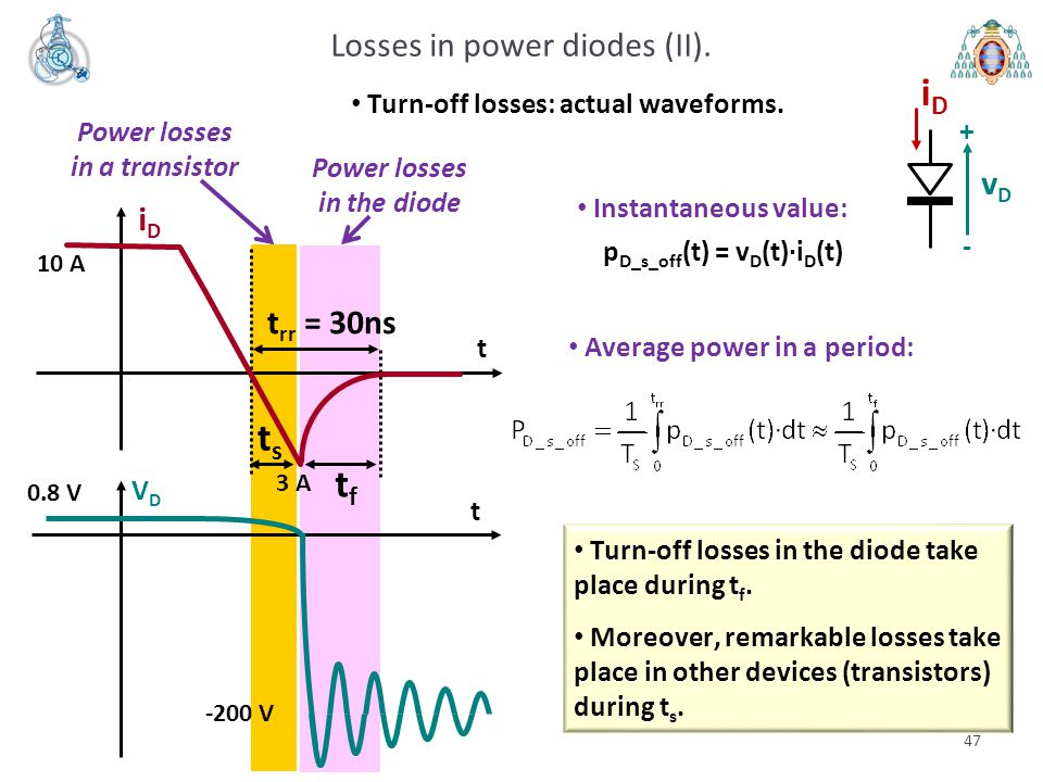 Losses in power diodes (II). 47 Turn-off losses: actual waveforms.
