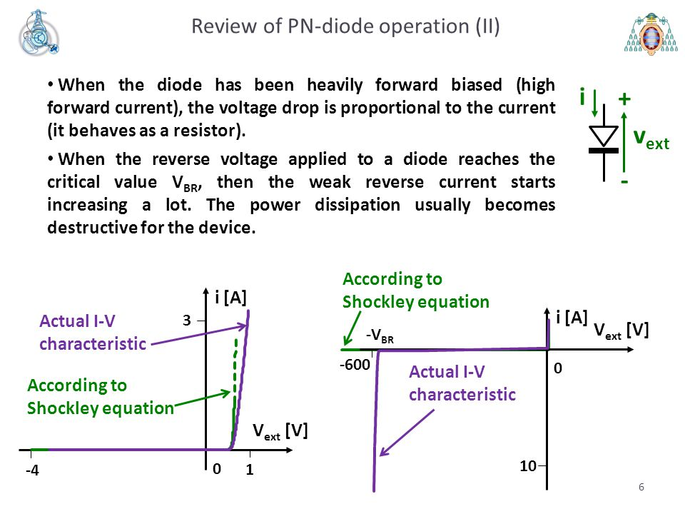 37 Forward voltage drop, V F (VI).Silicon Schottky diode with high V RRM.