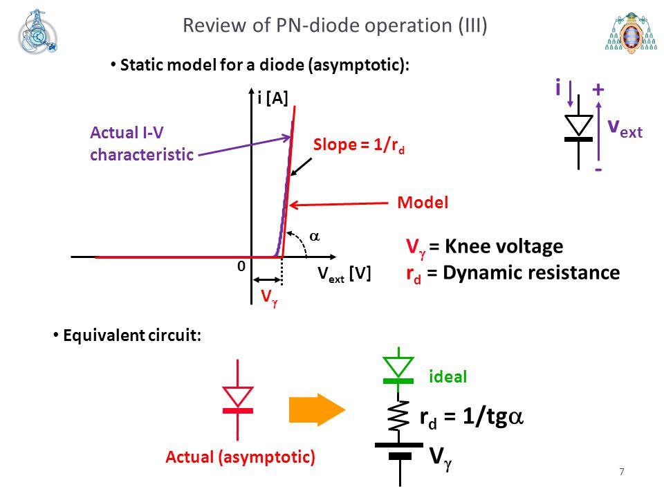 38 Forward voltage drop, V F (VII).
