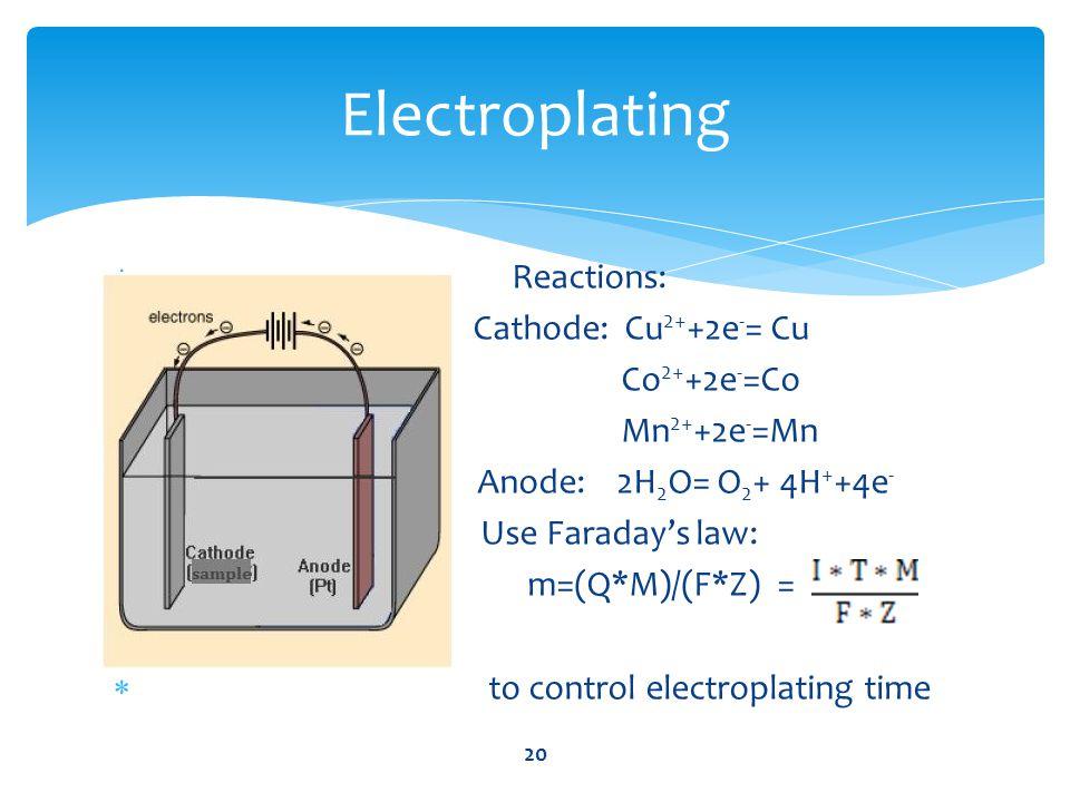  Reactions:  Cathode: Cu 2+ +2e - = Cu  Co 2+ +2e - =Co  Mn 2+ +2e - =Mn Anode: 2H 2 O= O 2 + 4H + +4e -  Use Faraday's law:  m=(Q*M)/(F*Z) =  to control electroplating time 20 Electroplating