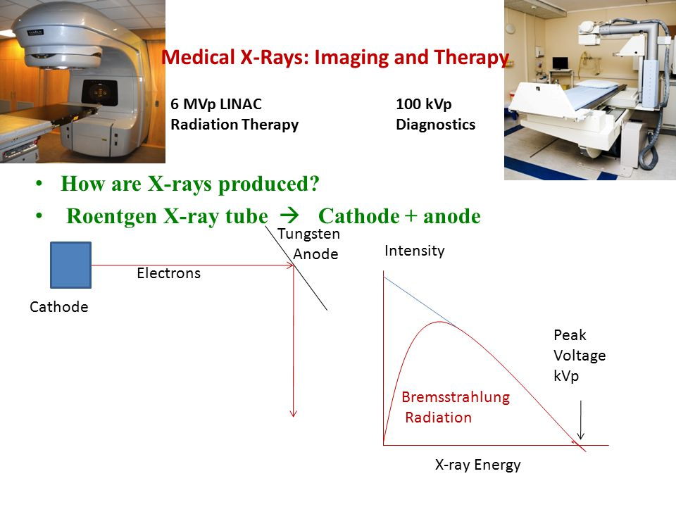 How are X-rays produced.