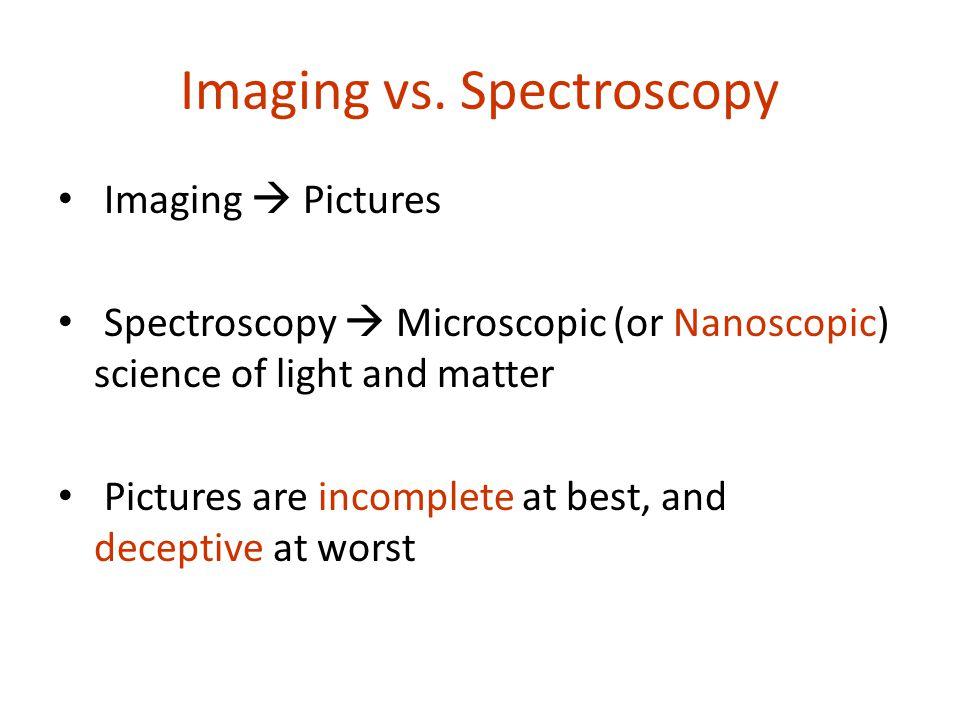 Imaging vs.
