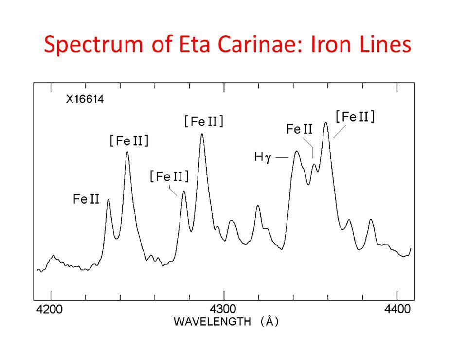 Spectrum of Eta Carinae: Iron Lines
