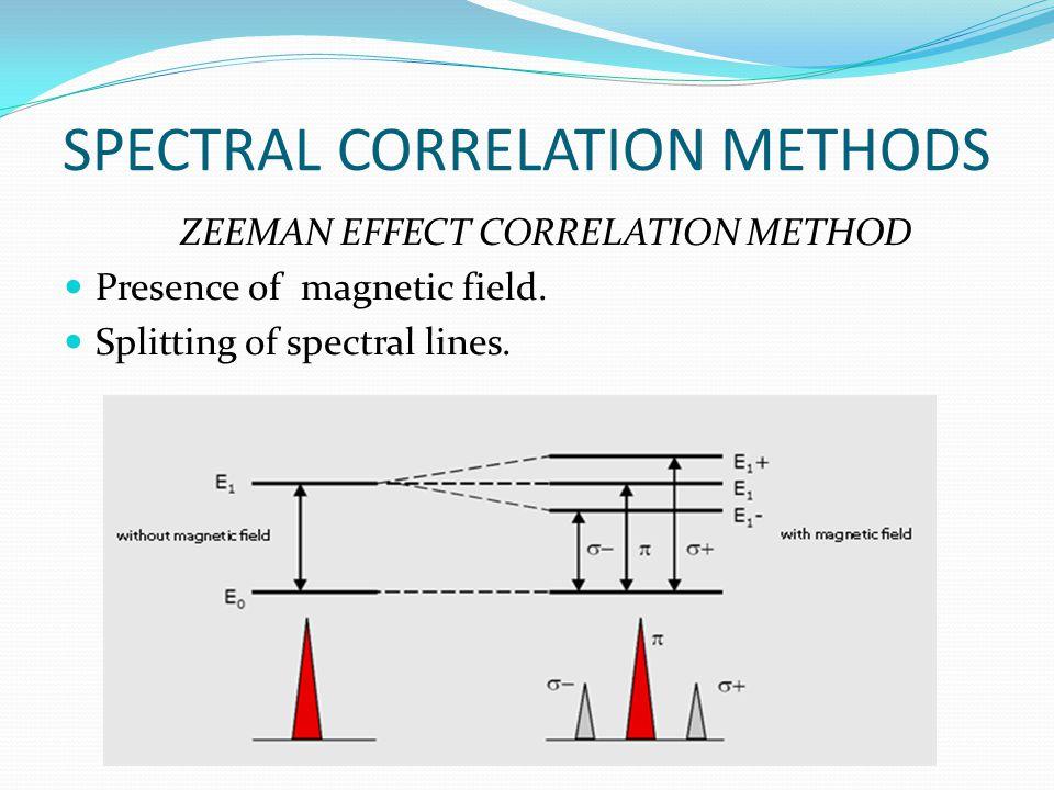 SPECTRAL CORRELATION METHODS ZEEMAN EFFECT CORRELATION METHOD Presence of magnetic field. Splitting of spectral lines.