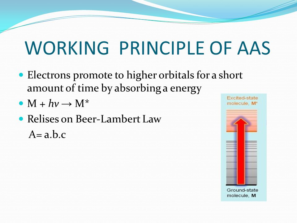 WORKING PRINCIPLE OF AAS Electrons promote to higher orbitals for a short amount of time by absorbing a energy M + hv → M* Relises on Beer-Lambert Law