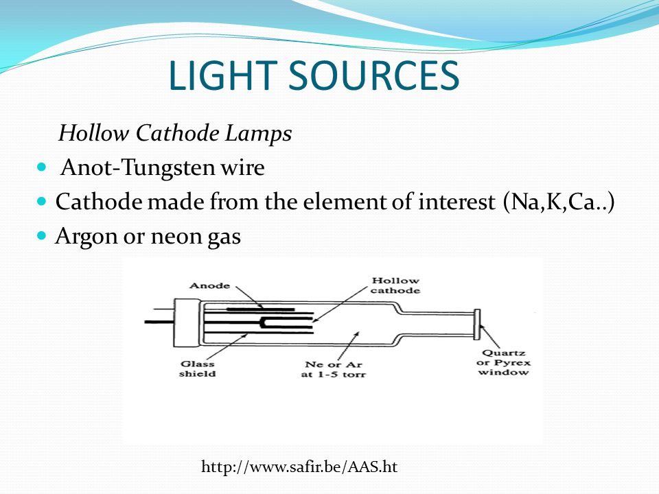 LIGHT SOURCES Hollow Cathode Lamps Anot-Tungsten wire Cathode made from the element of interest (Na,K,Ca..) Argon or neon gas http://www.safir.be/AAS.