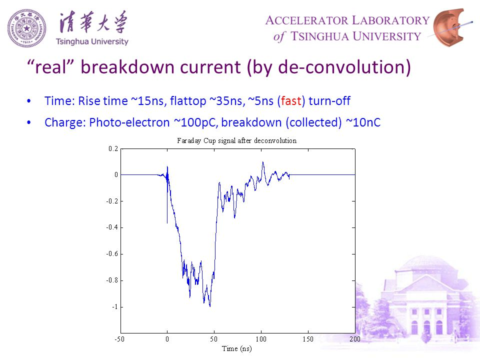 Time: Rise time ~15ns, flattop ~35ns, ~5ns (fast) turn-off Charge: Photo-electron ~100pC, breakdown (collected) ~10nC real breakdown current (by de-convolution)