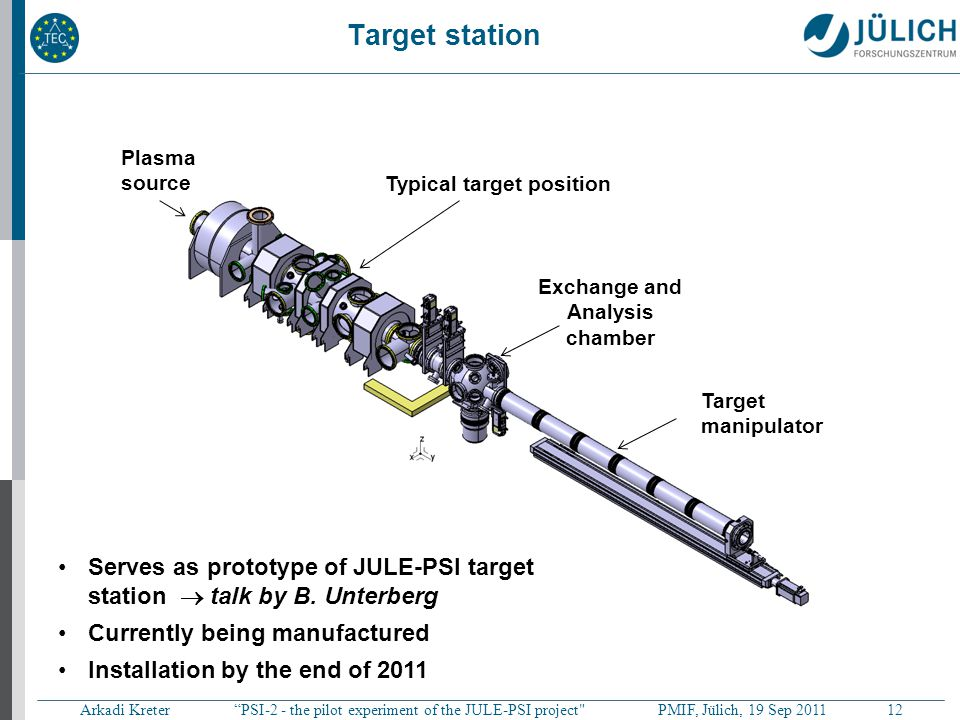 Arkadi Kreter PSI-2 - the pilot experiment of the JULE-PSI project PMIF, Jülich, 19 Sep 2011 12 Target station Target manipulator Exchange and Analysis chamber Plasma source Typical target position Serves as prototype of JULE-PSI target station  talk by B.