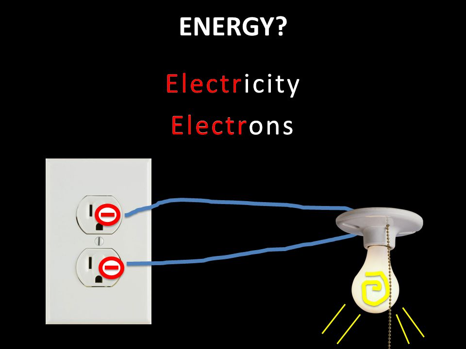 ENERGY? Electrons Electricity Electrons