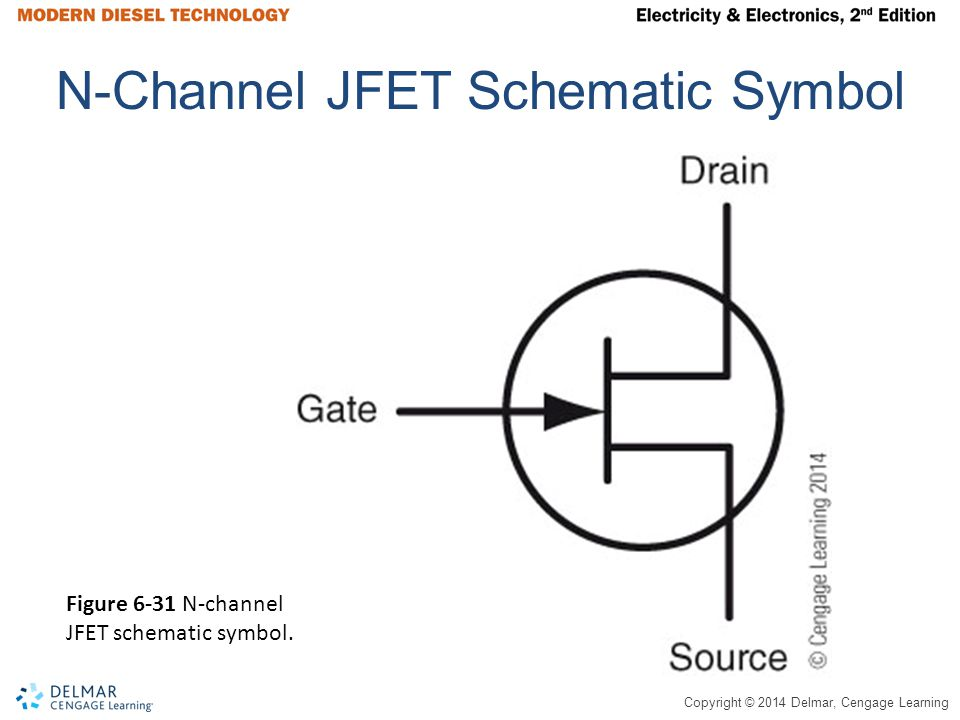 Copyright © 2014 Delmar, Cengage Learning N-Channel JFET Schematic Symbol Figure 6-31 N-channel JFET schematic symbol.
