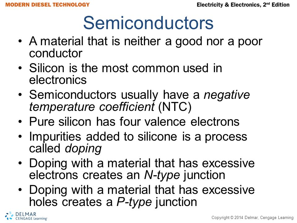 Copyright © 2014 Delmar, Cengage Learning Bipolar Transistors (continued) The P-type layer of an NPN transistor is the base One of the N-type layers is called the emitter The other N-type layer is called the collector The emitter, collector, and base are labeled E, C, and B Transistors amplify low level signals to a higher level signal Transistors act as switches similar to a relay