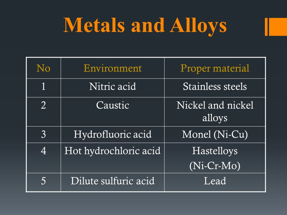 Metals and Alloys NoEnvironmentProper material 1Nitric acidStainless steels 2CausticNickel and nickel alloys 3Hydrofluoric acidMonel (Ni-Cu) 4Hot hydr