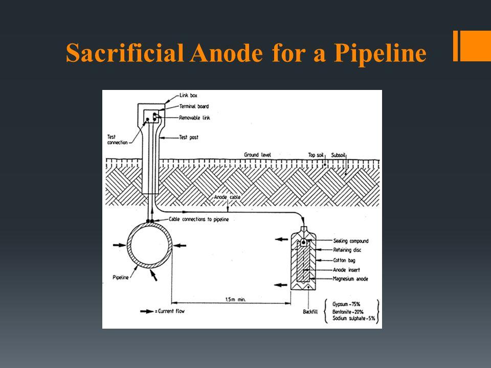 Sacrificial Anode for a Pipeline