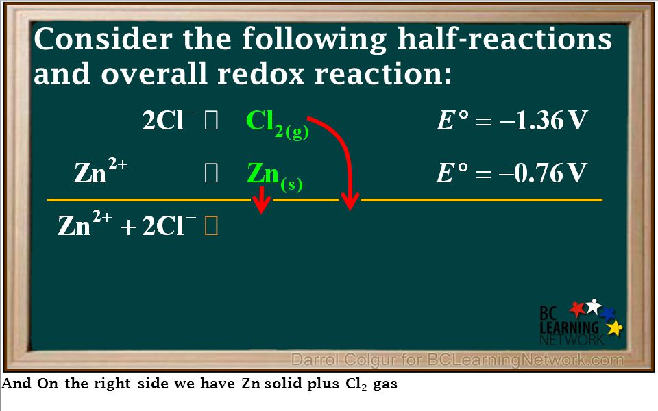 And On the right side we have Zn solid plus Cl 2 gas Consider the following half-reactions and overall redox reaction: