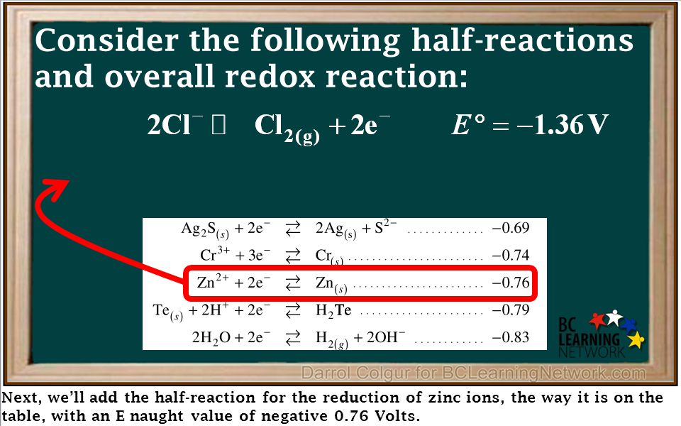 Next, we'll add the half-reaction for the reduction of zinc ions, the way it is on the table, with an E naught value of negative 0.76 Volts.