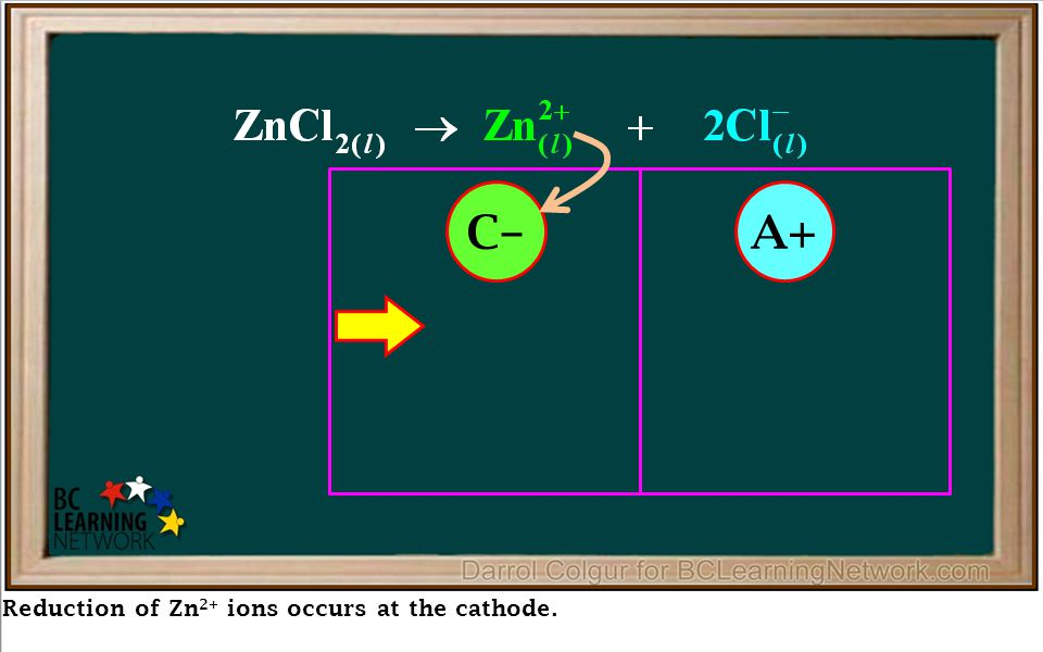 Reduction of Zn 2+ ions occurs at the cathode. Reduction at Cathode Oxidation at Anode C–A+ Product at Cathode is Zn (s) Product at Anode is Cl 2(g) O
