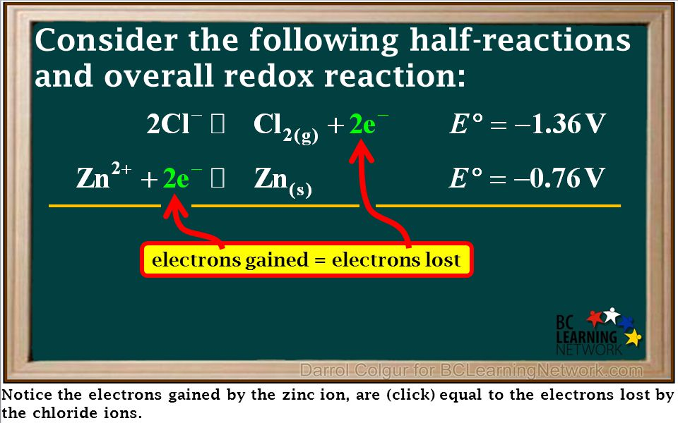 Notice the electrons gained by the zinc ion, are (click) equal to the electrons lost by the chloride ions. Consider the following half-reactions and o