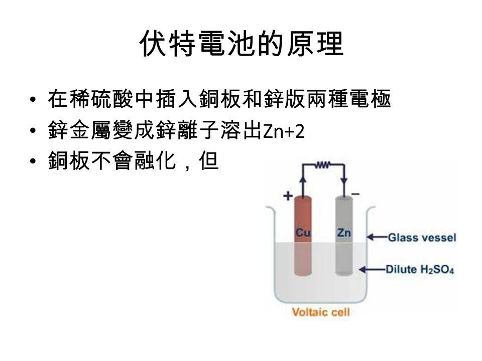 伏特電池的原理 在稀硫酸中插入銅板和鋅版兩種電極 鋅金屬變成鋅離子溶出 Zn+2 銅板不會融化,但