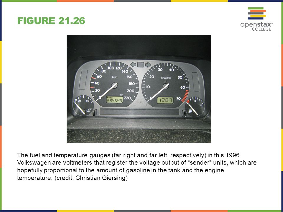 FIGURE 21.26 The fuel and temperature gauges (far right and far left, respectively) in this 1996 Volkswagen are voltmeters that register the voltage o