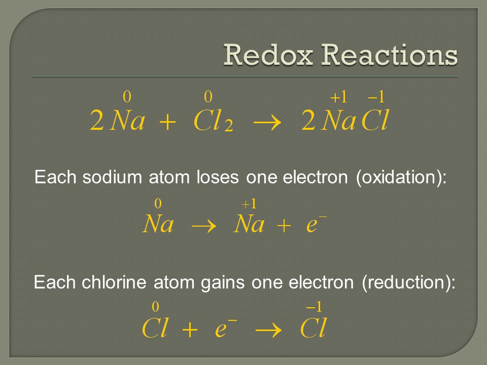 Each sodium atom loses one electron (oxidation): Each chlorine atom gains one electron (reduction):