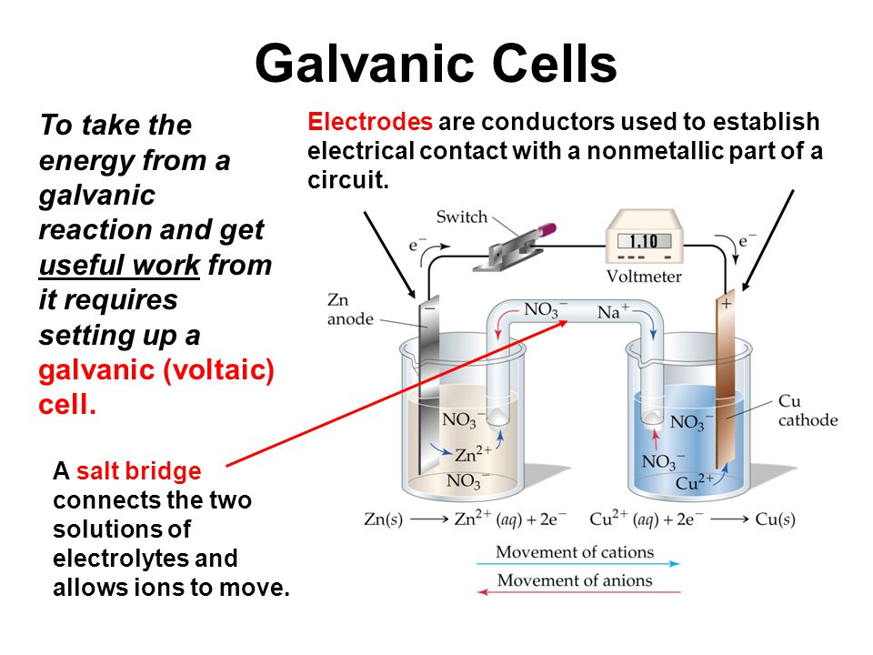 Reduction Potentials - Example You are told to set up a galvanic cell using a strip of iron, a strip of zinc, and 1M solutions of iron(II) nitrate and zinc nitrate at 25°C.